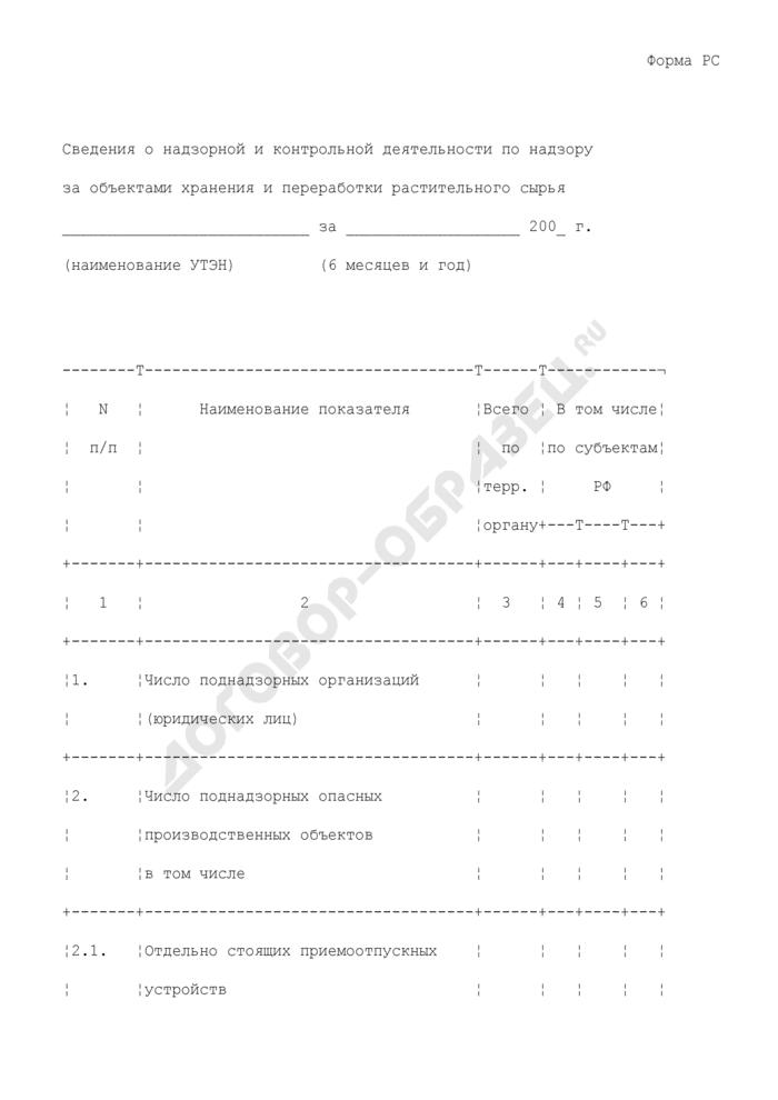 Сведения о надзорной и контрольной деятельности управления по технологическому и экологическому надзору Ростехнадзора по надзору за объектами хранения и переработки растительного сырья. Форма N РС. Страница 1