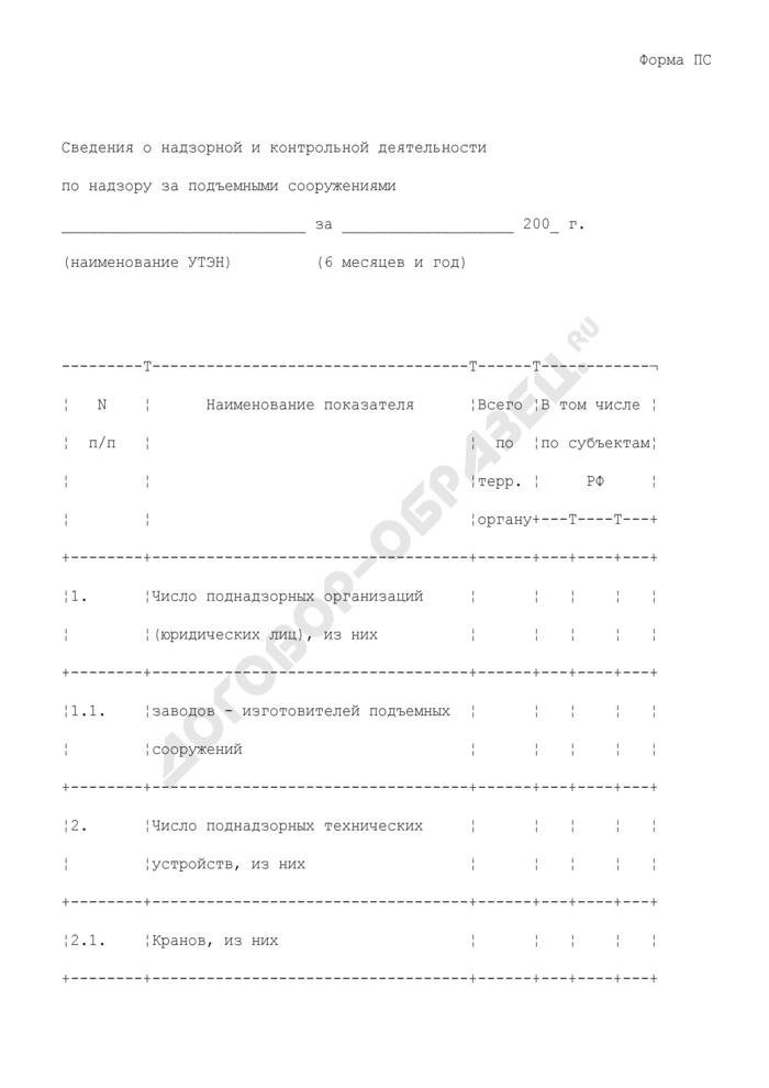 Сведения о надзорной и контрольной деятельности управления по технологическому и экологическому надзору Ростехнадзора по надзору за подъемными сооружениями. Форма N ПС. Страница 1