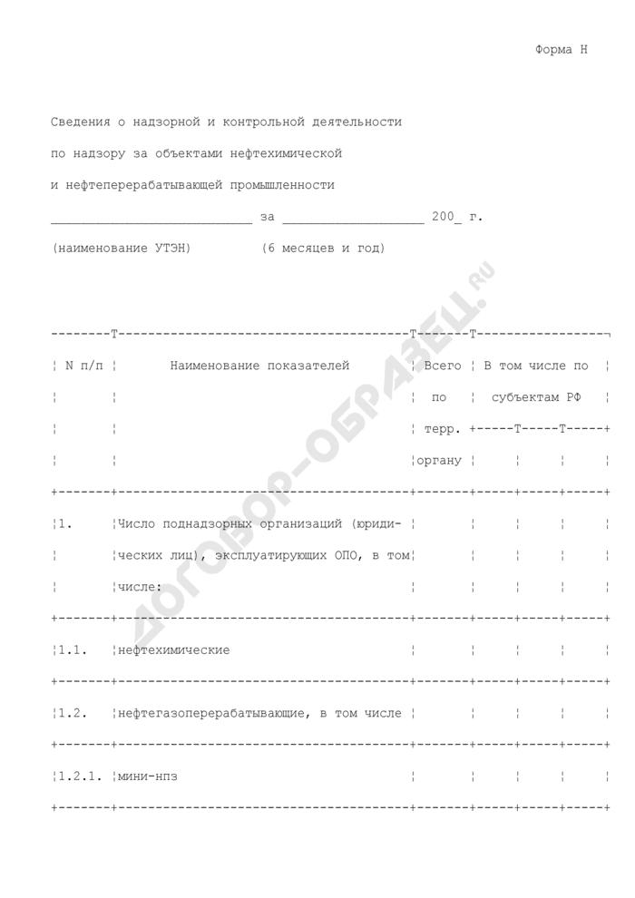 Сведения о надзорной и контрольной деятельности управления по технологическому и экологическому надзору Ростехнадзора по надзору за объектами нефтехимической и нефтеперерабатывающей промышленности. Форма N Н. Страница 1