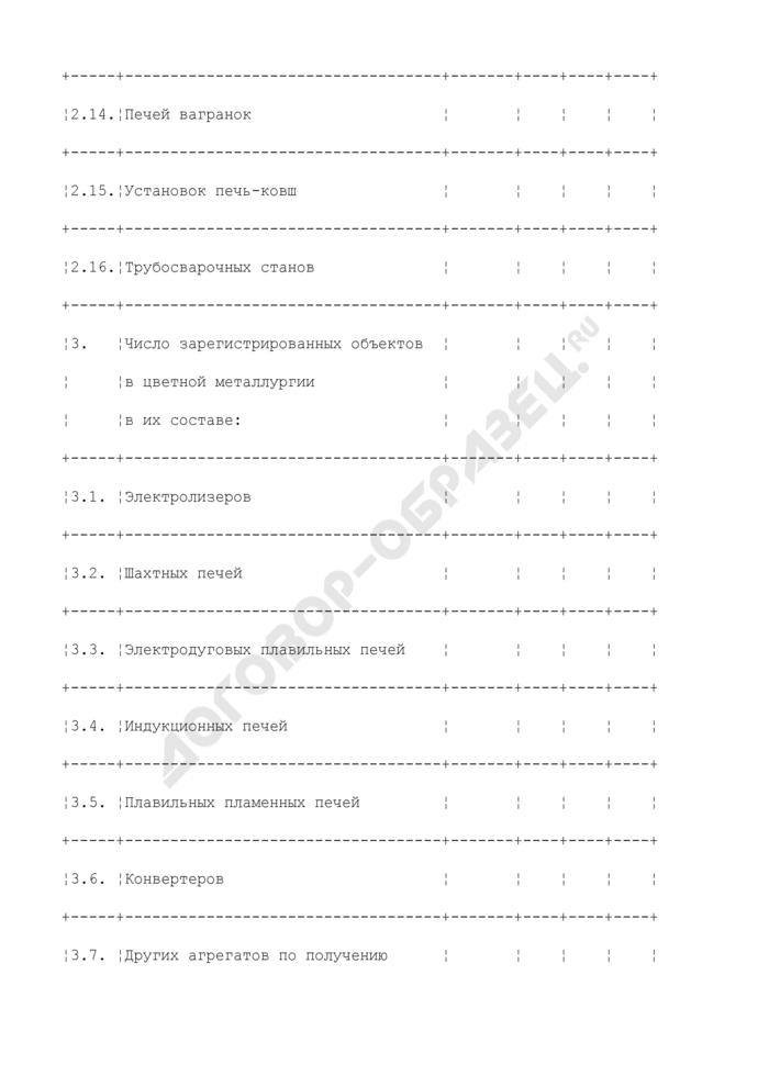 Сведения о надзорной и контрольной деятельности управления по технологическому и экологическому надзору Ростехнадзора по надзору за металлургическими и коксохимическими производствами и объектами. Форма N М. Страница 3
