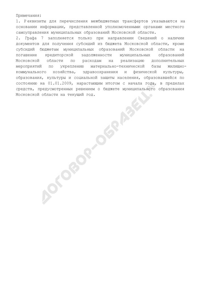 Сведения о наличии документов у муниципального образования Московской области для перечисления межбюджетных трансфертов. Страница 3