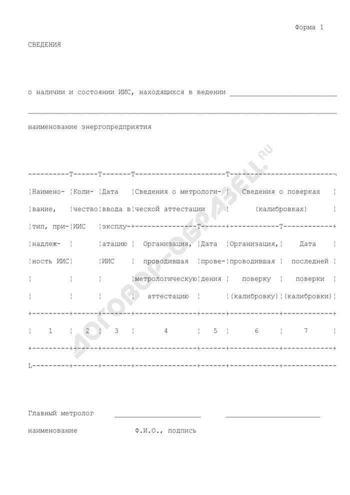 Сведения о наличии и состоянии информационно-измерительных систем, находящихся в ведении энергопредприятия. Форма N 1 (рекомендуемая). Страница 1