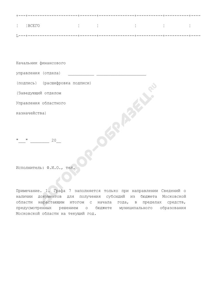 Сведения о наличии документов финансового органа для получения субсидий из бюджета Московской области. Страница 2
