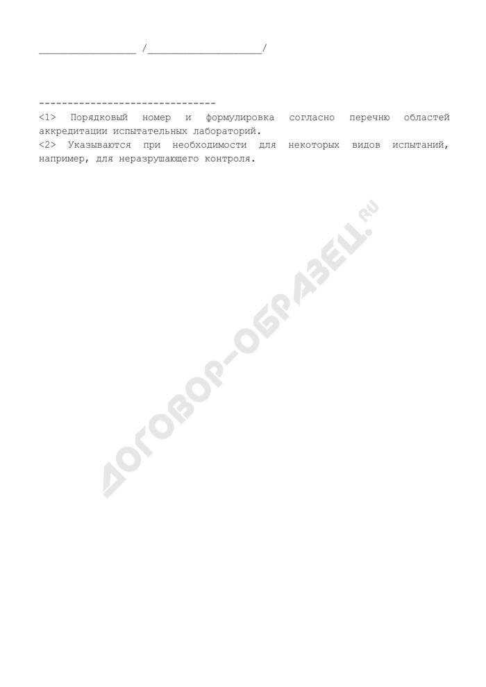 Форма приложения к свидетельству об аккредитации испытательной лаборатории на объектах, подконтрольных Федеральной службе по экологическому, технологическому и атомному надзору. Страница 3