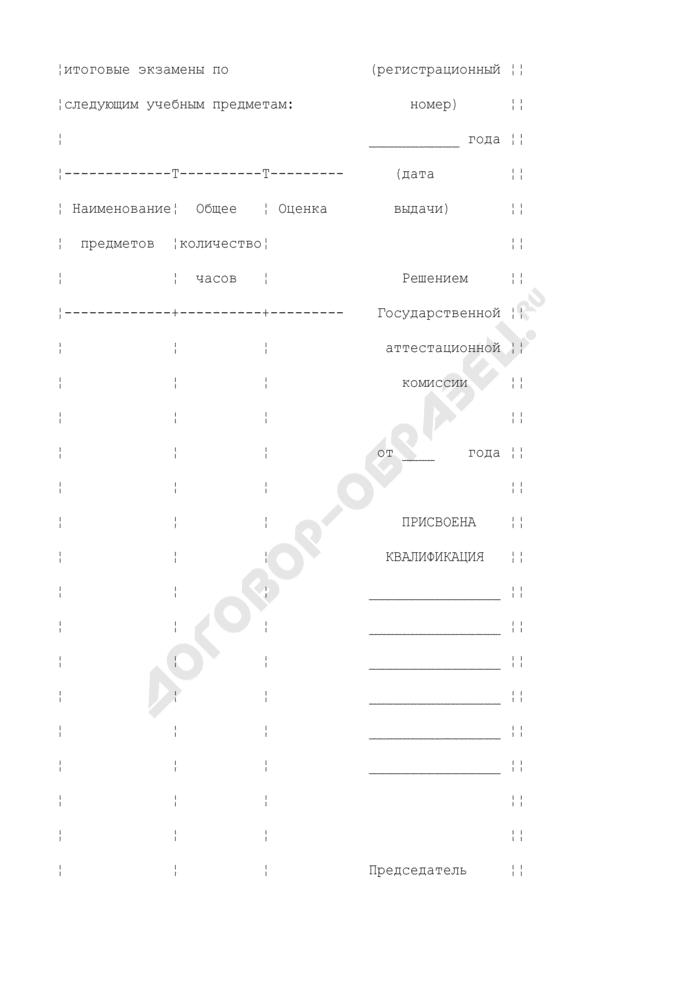 Форма приложения к свидетельству об уровне квалификации. Страница 2