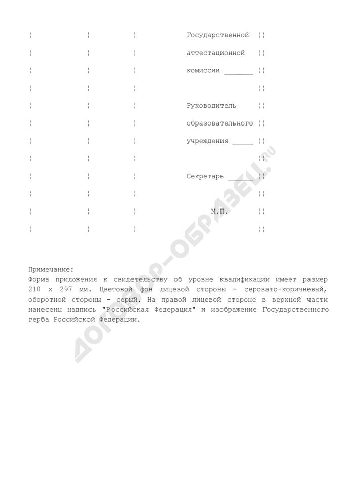 Форма приложения к свидетельству об уровне квалификации. Страница 3