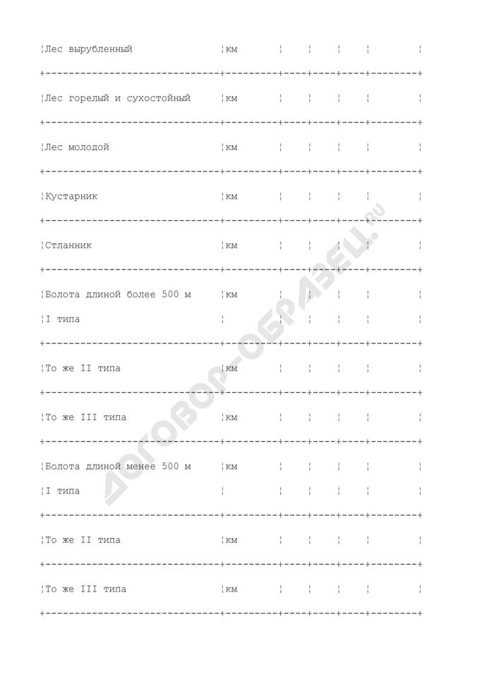 Таблица основных показателей по трассе строительства магистральных нефтепроводов (рекомендуемая форма). Страница 2
