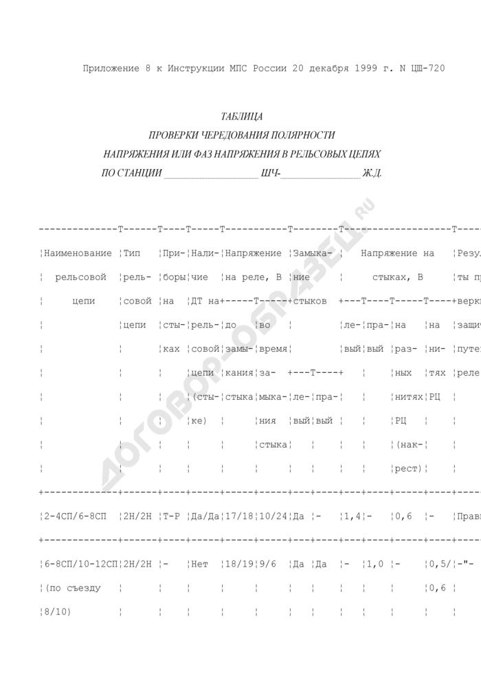 Таблица проверки чередования полярности напряжения или фаз напряжения в рельсовых цепях по железнодорожной станции. Страница 1