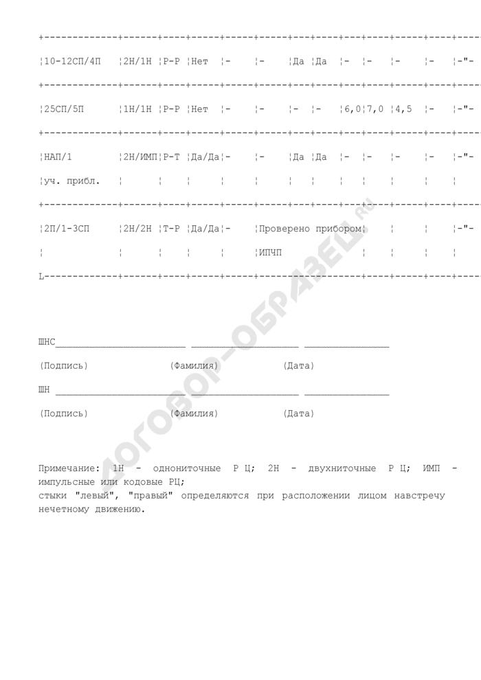 Таблица проверки чередования полярности напряжения или фаз напряжения в рельсовых цепях по железнодорожной станции. Страница 2