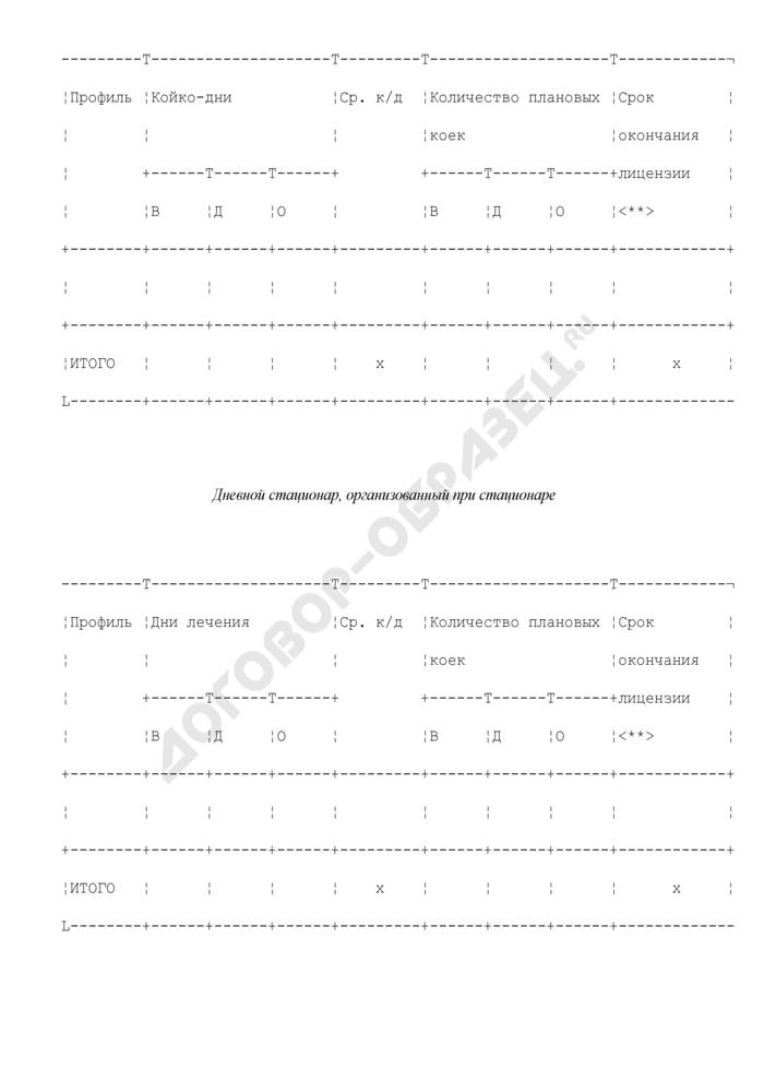 Таблица распределения объемов медицинской помощи по медицинским учреждениям Московской области. Страница 2
