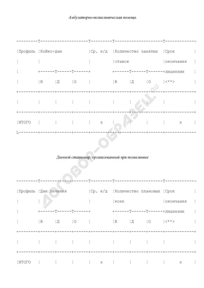 Таблица распределения объемов медицинской помощи по медицинским учреждениям Московской области. Страница 3