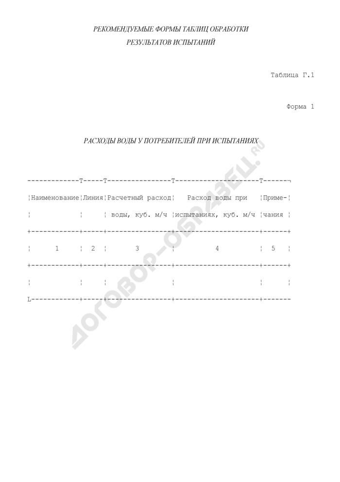 Таблица расхода воды у потребителей при испытаниях. Форма N 1 (рекомендуемая). Страница 1