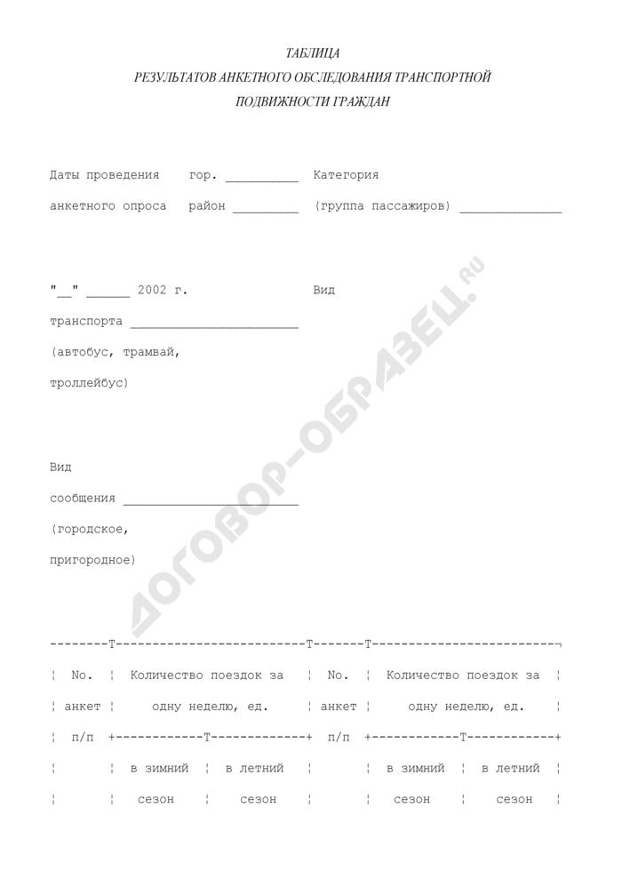 Таблица результатов анкетного обследования транспортной подвижности граждан. Страница 1