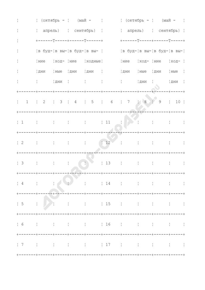 Таблица результатов анкетного обследования транспортной подвижности граждан. Страница 2