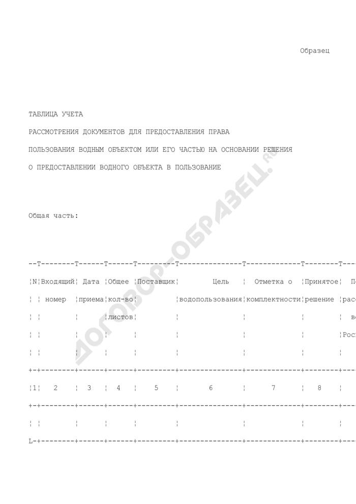 Таблица учета рассмотрения документов для предоставления права пользования водным объектом или его частью на основании решения о предоставлении водного объекта в пользование (образец). Страница 1