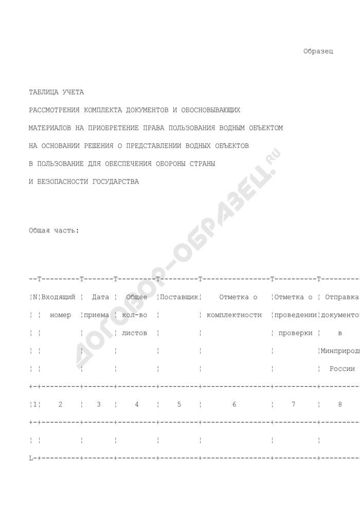 Таблица учета рассмотрения комплекта документов и обосновывающих материалов на приобретение права пользования водным объектом на основании решения о представлении водных объектов в пользование для обеспечения обороны страны и безопасности государства (образец). Страница 1