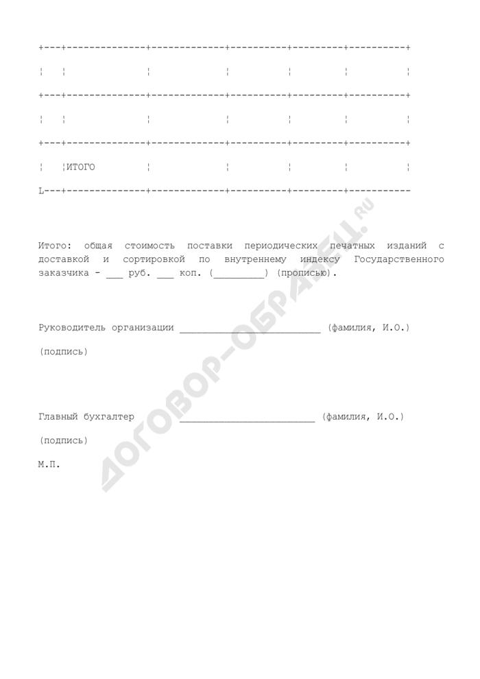 Таблица цен поставляемой продукции (периодических печатных изданий) государственному заказчику - Правительству Московской области. Форма N 4. Страница 2