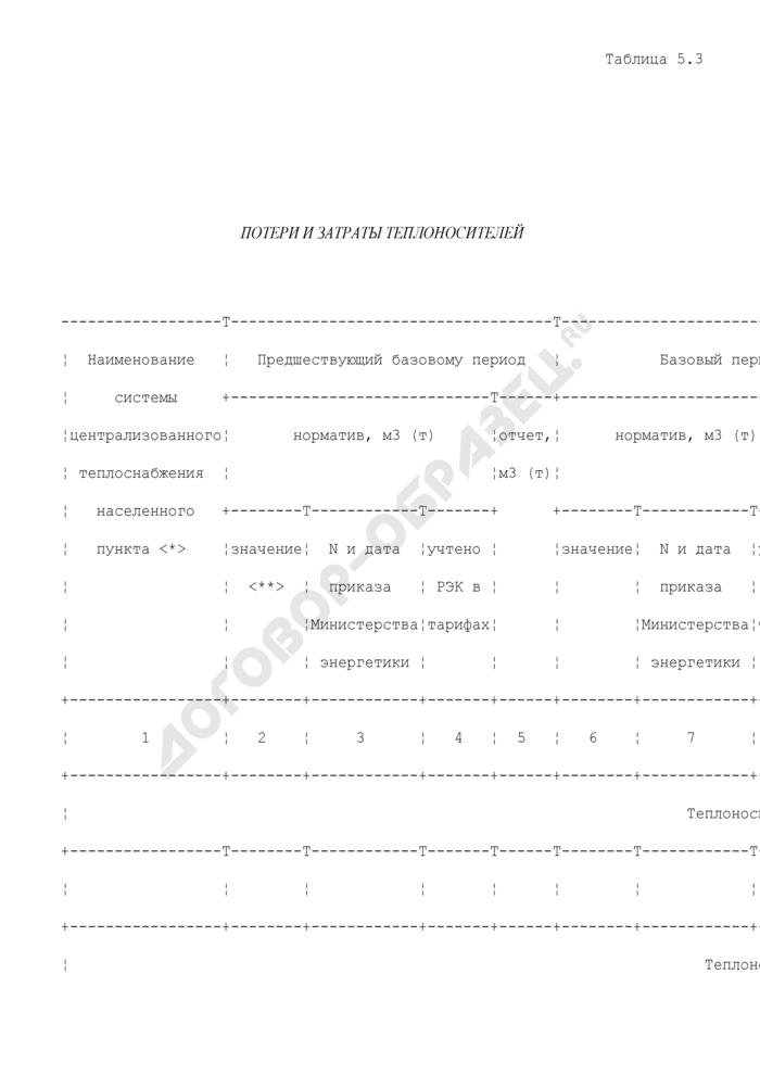 Таблицы для расчета и обоснования нормативов технологических потерь при передаче тепловой энергии. Потери и затраты теплоносителей. Страница 1