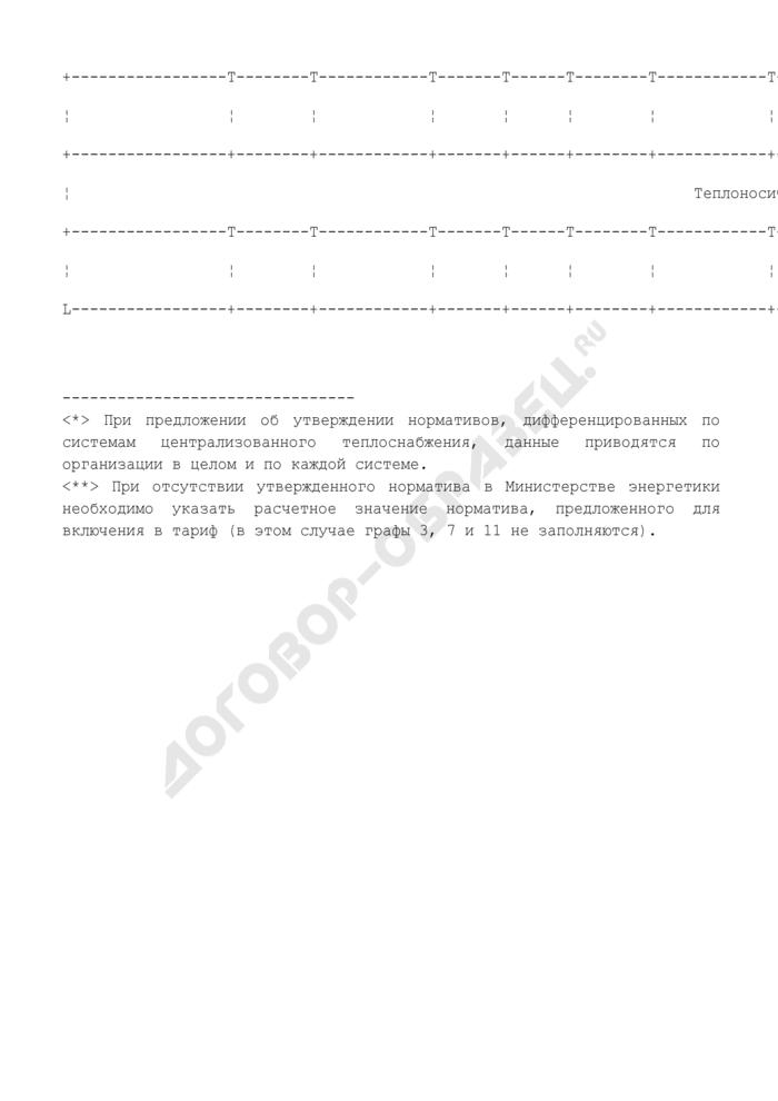 Таблицы для расчета и обоснования нормативов технологических потерь при передаче тепловой энергии. Потери и затраты теплоносителей. Страница 2