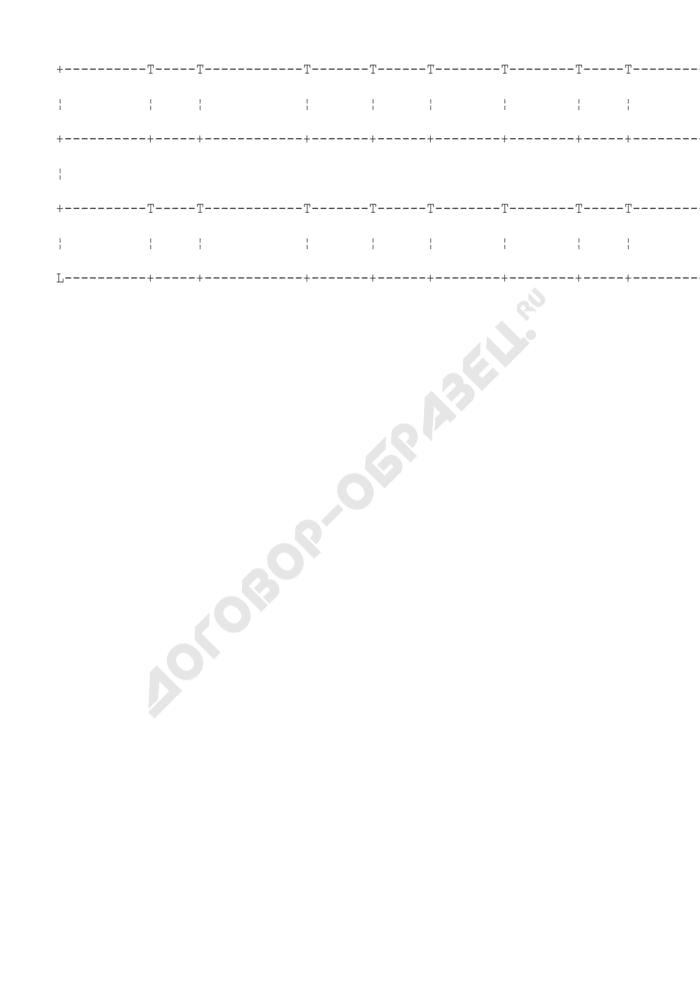 Таблицы для расчета и обоснования нормативов технологических потерь при передаче тепловой энергии. Потери тепловой энергии. Страница 2