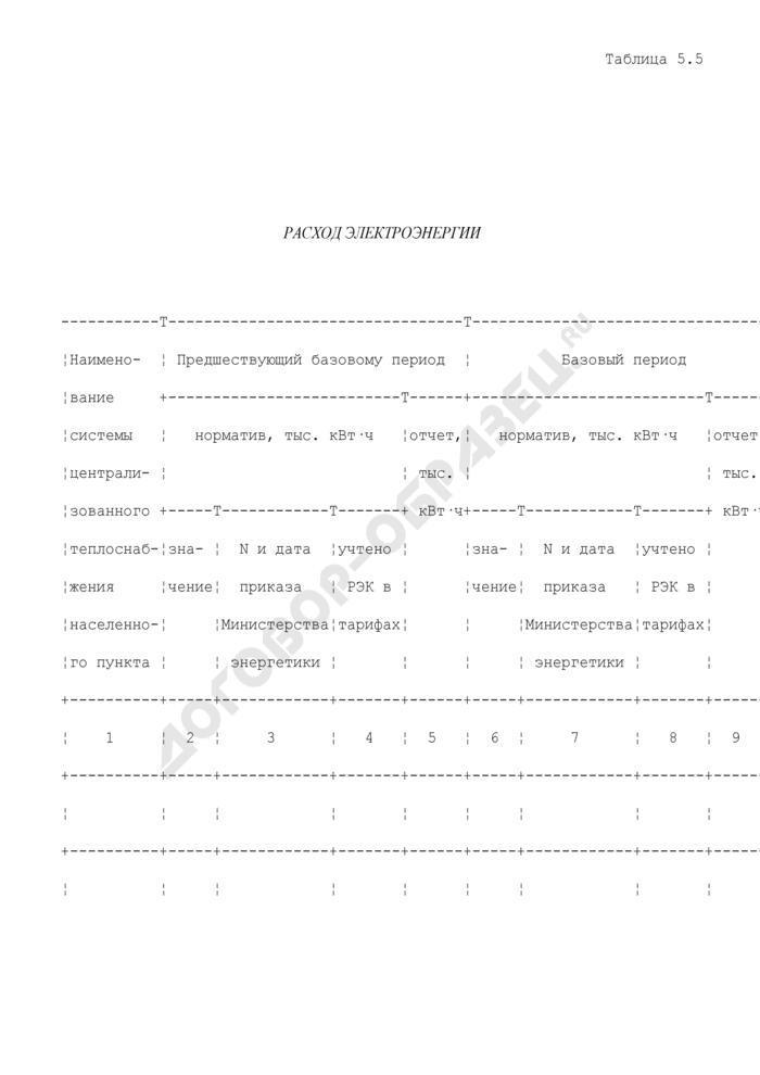 Таблицы для расчета и обоснования нормативов технологических потерь при передаче тепловой энергии. Расход электроэнергии. Страница 1