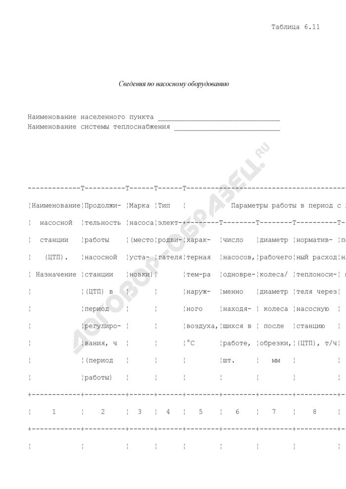 Таблицы для расчета и обоснования нормативов технологических потерь при передаче тепловой энергии. Сведения по насосному оборудованию. Страница 1