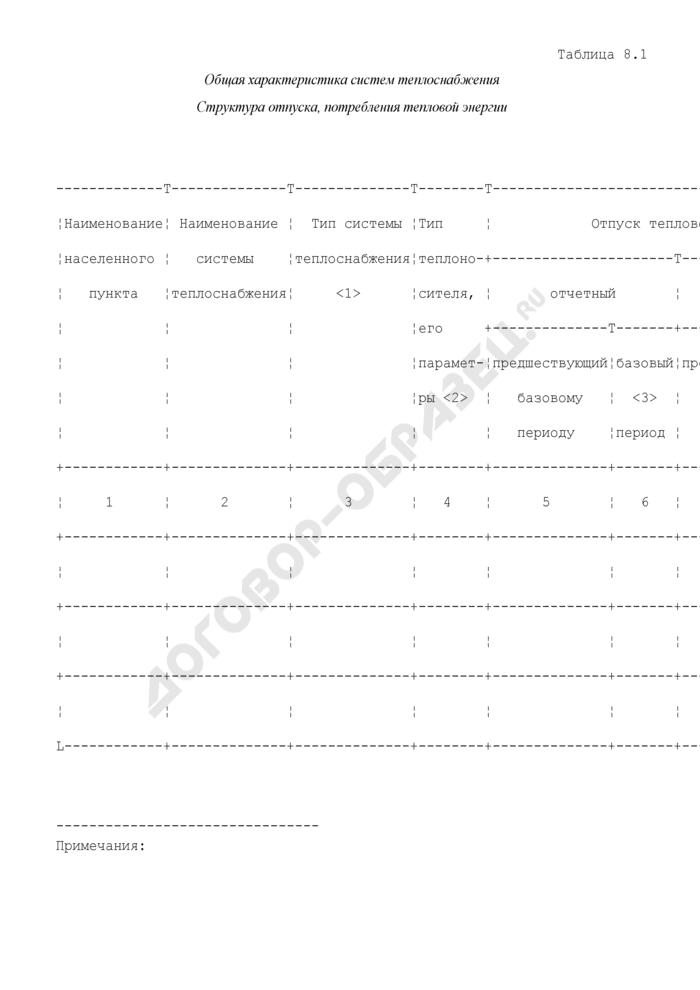 Таблицы для расчета и обоснования нормативов технологических потерь при передаче тепловой энергии. Общая характеристика систем теплоснабжения структура отпуска, потребления тепловой энергии (образец). Страница 1