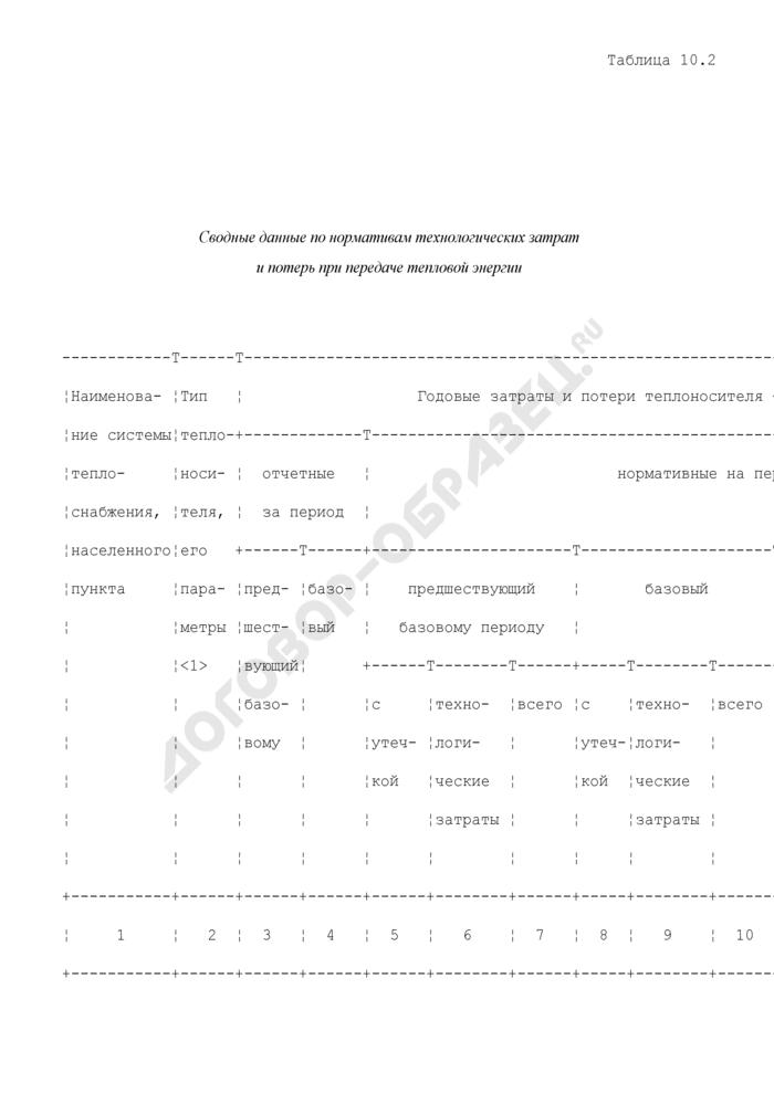 Таблицы для расчета и обоснования нормативов технологических потерь при передаче тепловой энергии. Сводные данные по нормативам технологических затрат и потерь при передаче тепловой энергии. Страница 1