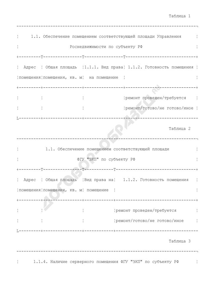 Таблицы показателей реализации мероприятий по переходу на технологию централизованного ведения кадастрового учета по субъекту Российской Федерации. Страница 1