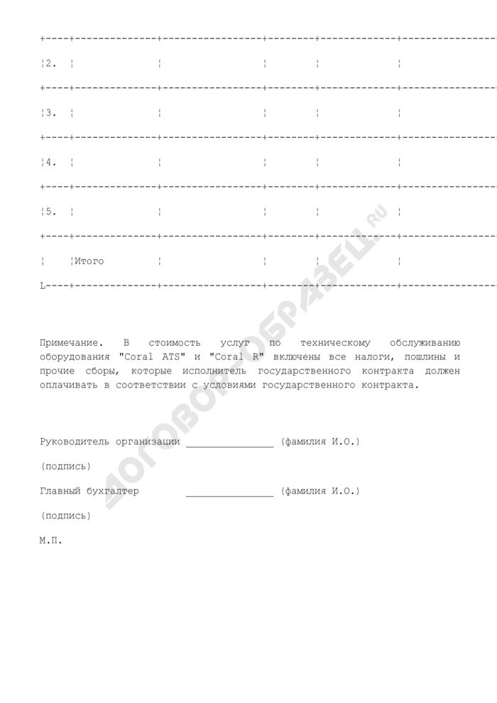 """Форма таблицы цен по техническому обслуживанию цифровых систем коммутации """"Coral ATS"""" и """"Coral R. Страница 2"""