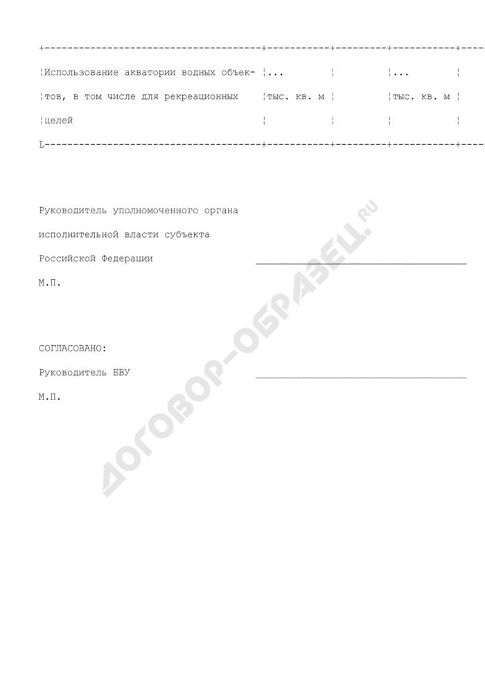 """Расчетная таблица для определения значения целевого прогнозного показателя """"Объем доходов федерального бюджета от платы за пользование водными объектами"""" в 2009 - 2011 годах. Страница 2"""
