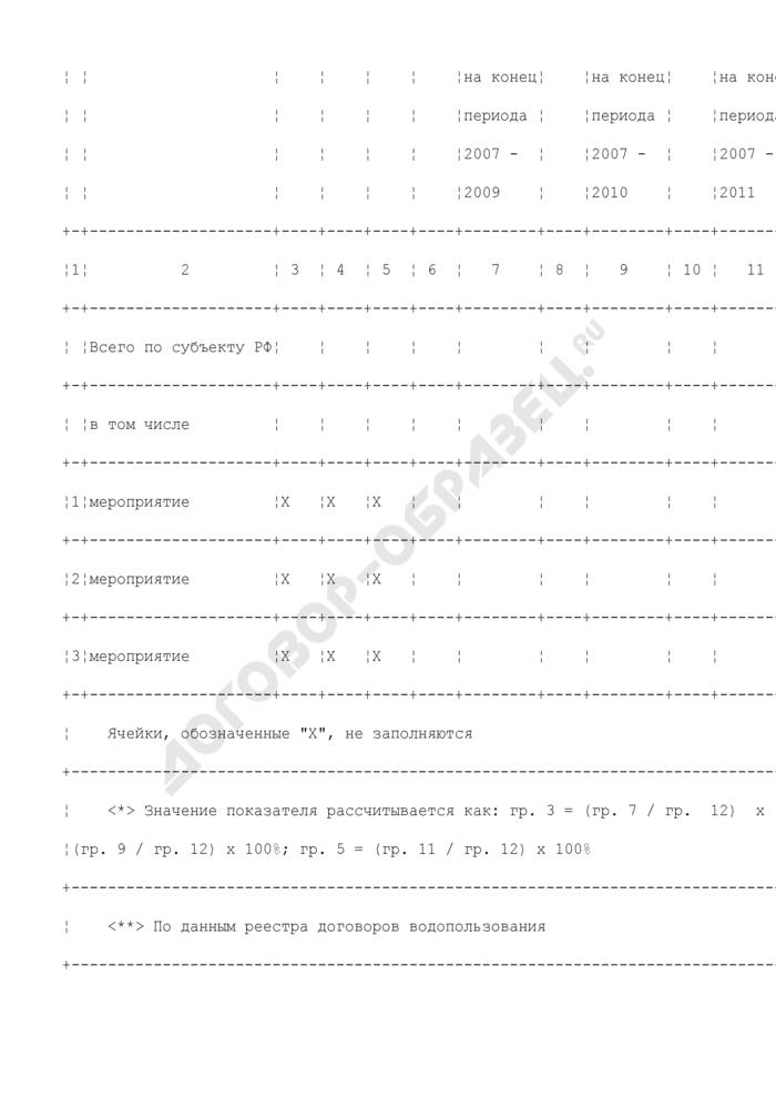 """Расчетная таблица для определения значения целевого прогнозного показателя """"Доля водопользователей, осуществляющих использование водных объектов на основании предоставленных в установленном порядке прав пользования, к общему количеству пользователей, осуществление водопользования которыми предусматривает приобретение прав пользования водными объектами"""" в 2009 - 2011 годах. Страница 2"""