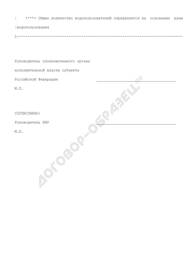 """Расчетная таблица для определения значения целевого прогнозного показателя """"Доля заключенных договоров водопользования и принятых решений о предоставлении водных объектов на основании лицензий на водопользование и договоров пользования водными объектами, срок действия которых истекает в планируемом году, при сохранении потребности водопользования"""" в 2009 - 2011 годах. Страница 3"""