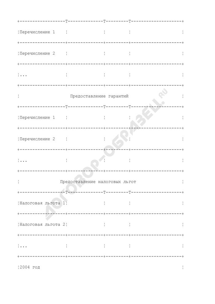 Формы дополнительных таблиц для оценки уровня управления муниципальными финансами. Сокращение бюджетных средств, предоставляемых негосударственным (немуниципальным) организациям (за исключением организаций социальной сферы). Страница 2