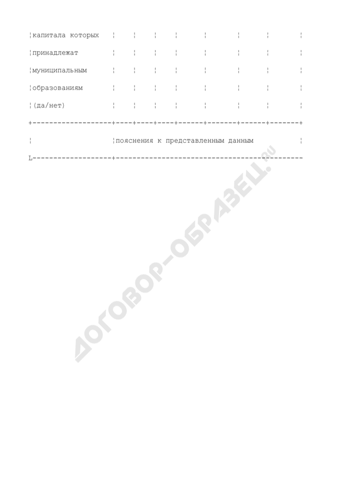 Формы дополнительных таблиц для оценки уровня управления муниципальными финансами. Организация учета объектов, находящихся в собственности муниципального образования, и предоставление информации заинтересованным лицам. Страница 3