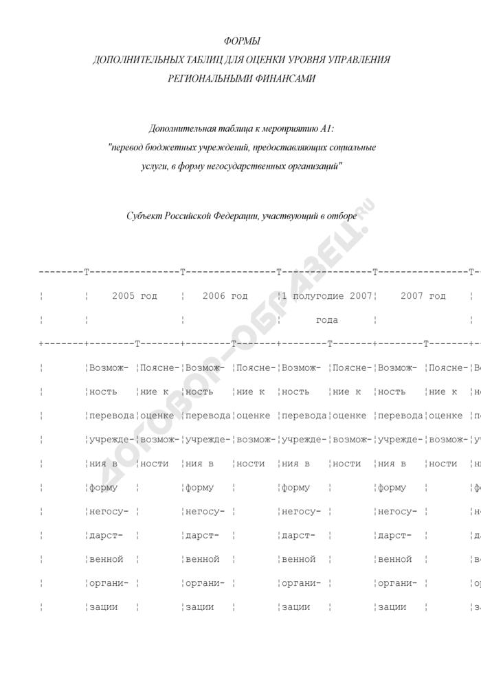 Формы дополнительных таблиц для оценки уровня управления региональными финансами. Перевод бюджетных учреждений, предоставляющих социальные услуги, в форму негосударственных организаций. Страница 1