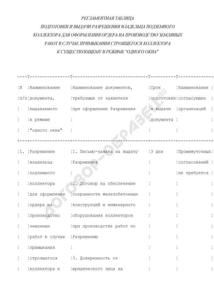 """Регламентная таблица подготовки и выдачи разрешения владельца подземного коллектора для оформления ордера на производство земляных работ в случае примыкания строящегося коллектора к существующему, находящемуся в хозяйственном ведении ГУП """"Москоллектор. Страница 1"""