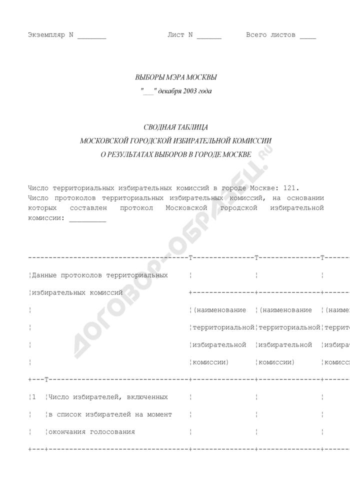 Сводная таблица Московской городской избирательной комиссии о результатах выборов в городе Москве. Страница 1