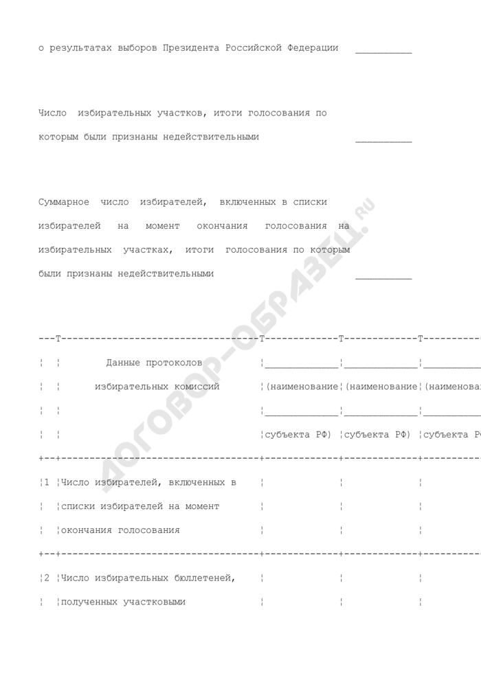 Сводная таблица Центральной избирательной комиссии Российской Федерации о результатах выборов Президента Российской Федерации (обязательная форма). Страница 3