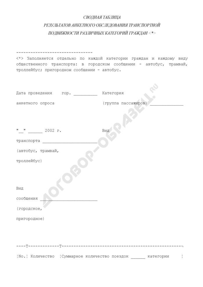 Сводная таблица результатов анкетного обследования транспортной подвижности различных категорий граждан. Страница 1