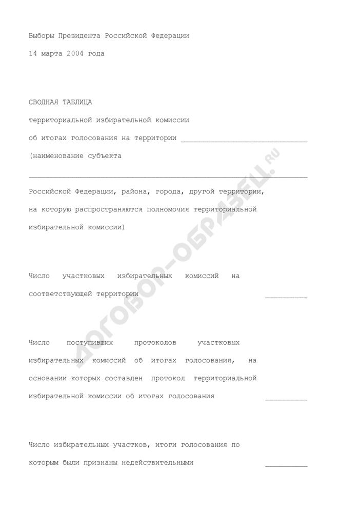Сводная таблица территориальной избирательной комиссии об итогах голосования. Страница 1