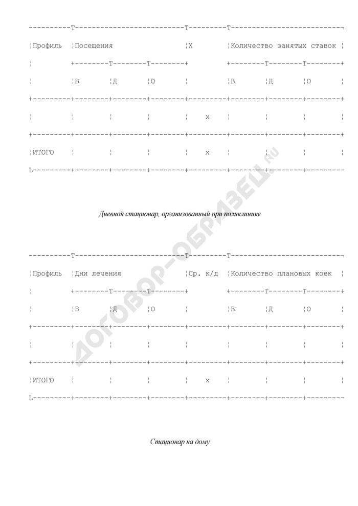 Сводная таблица по распределению согласованных объемов медицинской помощи по медицинским учреждениям Московской области. Страница 3