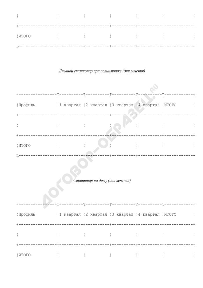 Сводная таблица распределения объемов медицинской помощи по медицинским учреждениям Московской области. Страница 3