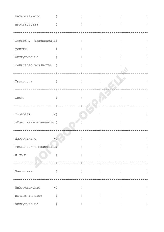Сводные аналитические таблицы для расчета потребления основного капитала. расчет стоимости основных фондов в соответствии с классификацией активов СНС в фактических ценах (таблица 1). Страница 3