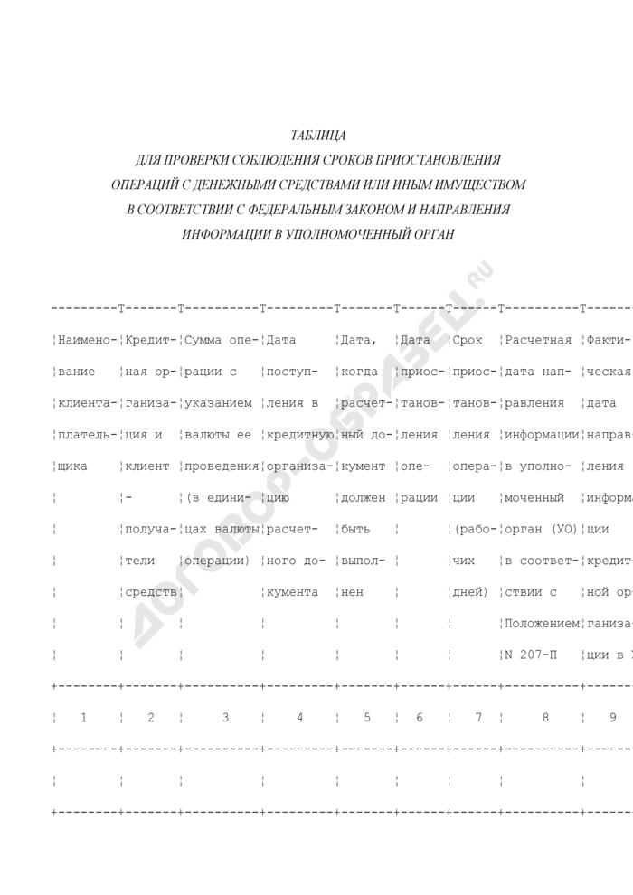 Таблица для проверки соблюдения сроков приостановления операций с денежными средствами или иным имуществом в соответствии с Федеральным законом и направления информации в уполномоченный орган. Страница 1