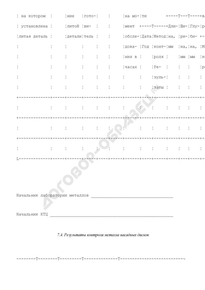 Методические требования к проведению неразрушающего контроля. Страница 3