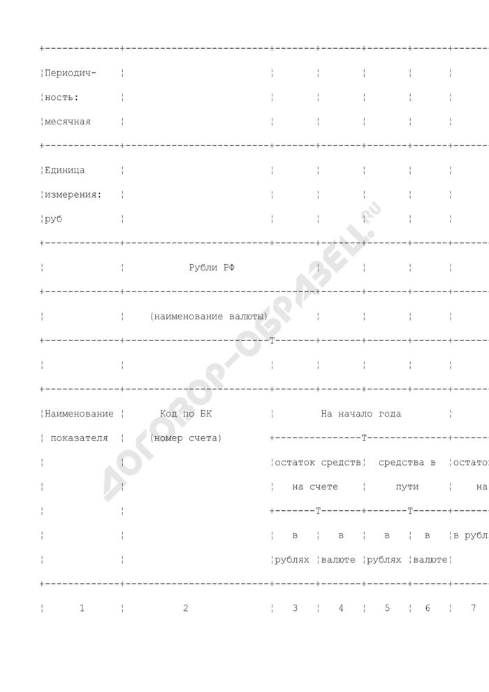 Требования к отчетности (приложение к государственному контракту на оказание консультационных услуг). Страница 2