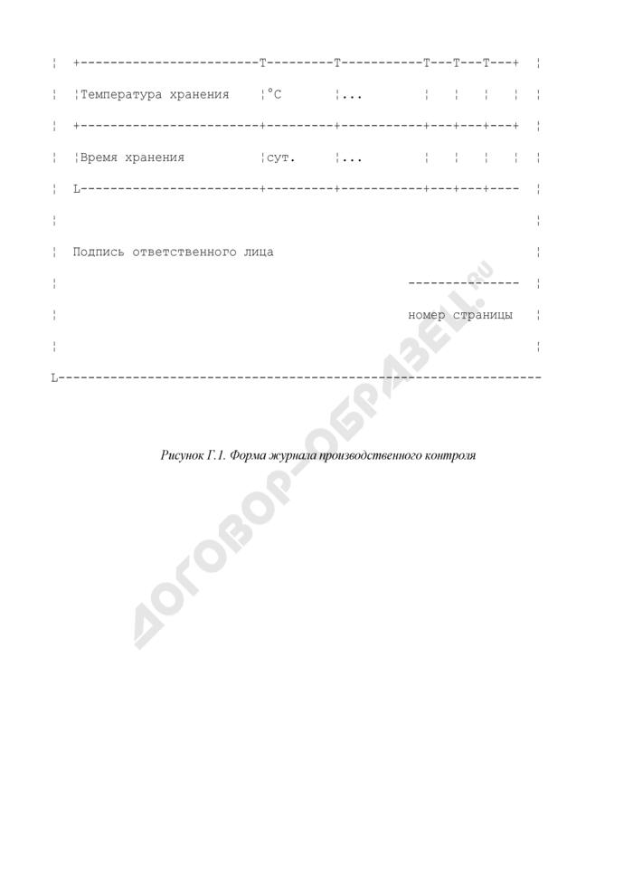 Требования к оформлению журнала производственного контроля. Страница 3