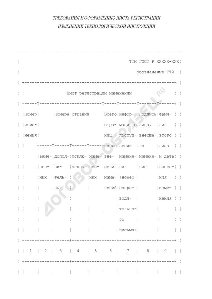 Требования к оформлению листа регистрации изменений технологической инструкции. Страница 1