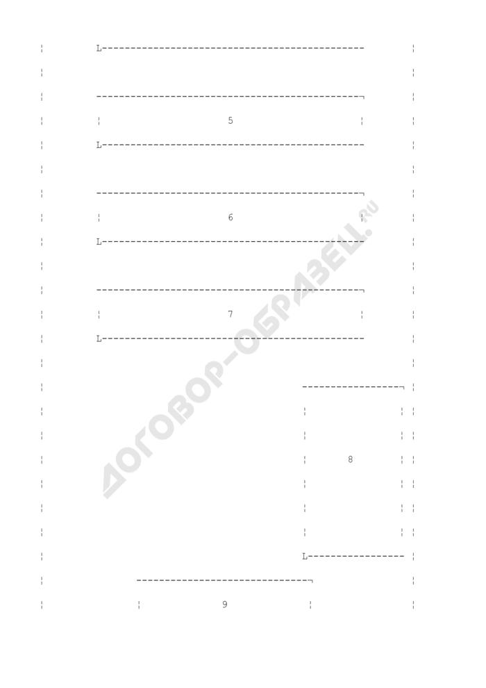 Требования к расположению данных на титульных листах технологических инструкций. Страница 2
